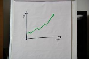 Las 5 claves para ser un comercial de éxito